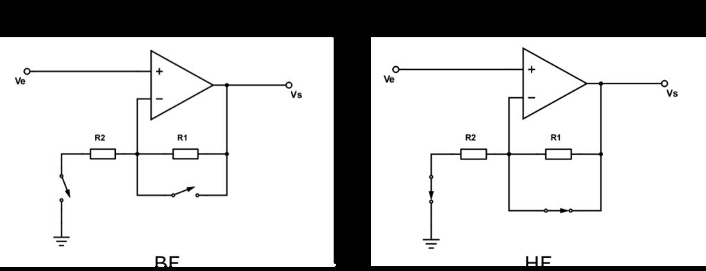 Filtre passe bande modélisé aux fréquences extrêmes.