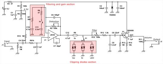 Circuit utilisé pour la fabrication de la RAT modifiée.