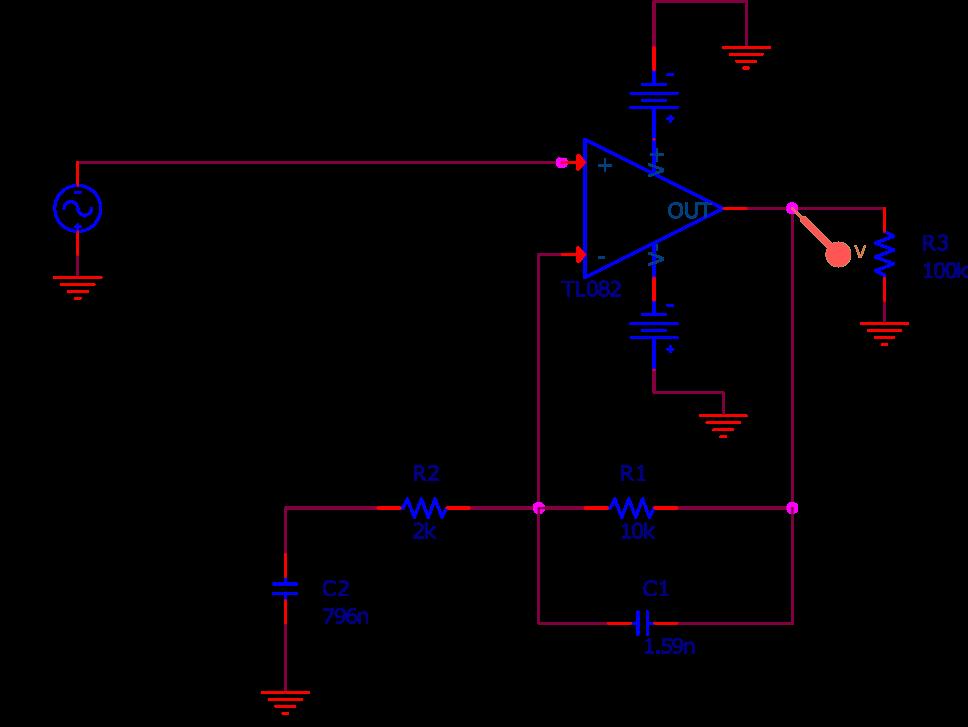 Circuit amplificateur non inverseur passe bande utilisé dans la simulation SPICE. Les conditions de simulations sont les mêmes que précédemment. On a juste ajouté C1 et C2 avec les valeurs calculées dans le texte.