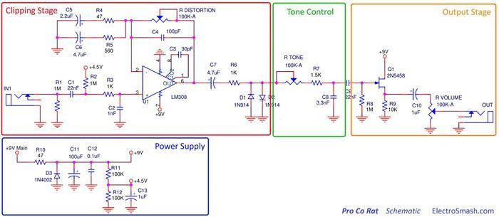 Schéma électrique de la RAT