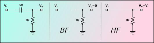Autre type de circuit RC et circuits équivalent pour les basses fréquences (BF) et hautes fréquences (HF).