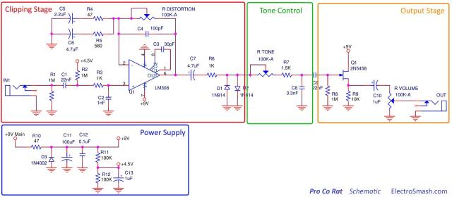 Circuit électrique de la pédale de distorsion RAT  (d'après https://www.electrosmash.com/proco-rat)