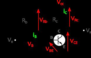 Figure 1 : montage amplificateur émetteur commun. Les tensions sont représentées en rouge et les courants en vert.
