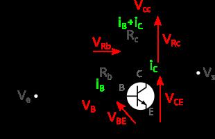 Figure 2 : montage émetteur commun avec stabilisation par contre-réaction du collecteur.