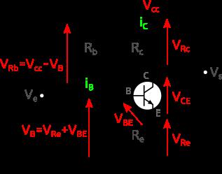 Figure 3 : Montage émetteur commun avec stabilisation par contre-réaction de l'émetteur.