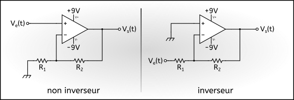 Montages amplificateur de l'amplificateur opérationnel : non inverseur à gauche et inverseur à droite.