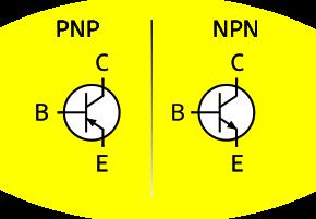 Symbole du transistor bipolaire, de type PNP à gauche et NPN à droite. La différence se fait au niveau de la flèche de l'émetteur, en E.