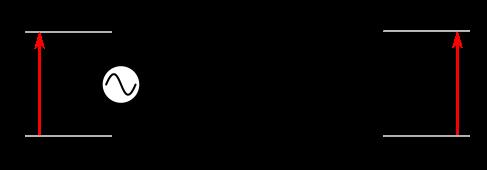 Figure 4 : circuit RLC série modifié. On a interchangé R et C, et cette fois-ci on prend le signal de sortie aux bornes de C.