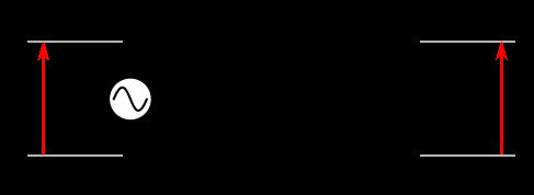 Figure 2 : circuit RLC série.