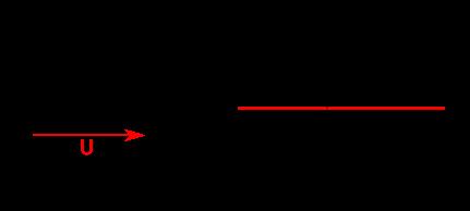 Symbole du générateur de courant et caractéristique courant tension (i-V)