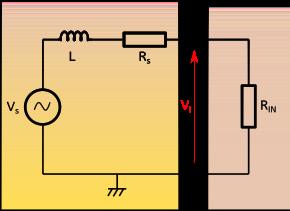 Raccordement du micro de la guitare de résistance interne Rs à l'amplificateur de résistance d'entrée Rin.