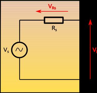 1ère approximation d'un micro de guitare électrique. Vs est la tension alternative sinusoïdale délivrée par le micro guitare, Rs est la résistance interne du micro et Vi est la tension que l'on mesure aux bornes du micro.
