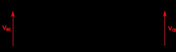 Schéma équivalent possible de transistor, faisant intervenir des éléments linéaires, dont un générateur de tension idéal dépendant de la tension VBE en entrée.