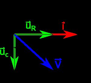 Représentation vectorielle des fonctions sinusoïdales. Le vecteur $latex \vec{V}$ s'obtient par la relation de Chasles.
