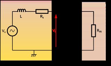 Schéma électrique modélisant la guitare reliée à l'ampli par un câble non idéal présentant une capacité.