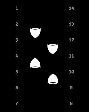 """Brochage du CD4070 utilisé pour le circuit Digital Octaver Fuzz. Ce composant contient 4 portes logiques XOR, symbolisés par les 4 """"triangles arrondis"""". Les broches 1/2, 5/6, 8/9, 12/13 sont les entrées, les broches 3, 4, 10 et 11 sont les sorties correspondantes. La broche 7 est à relier à la masse, et la broche 14 à l'alimentation (dans notre cas 9 V)."""