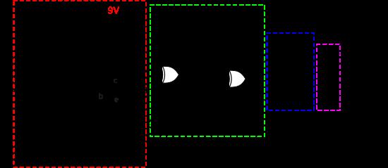 Circuit de la Digital Octaver Fuzz (d'après [1]). J'ai entouré les différentes sections en couleur (voir texte).