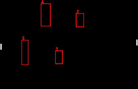 Circuit de la Fuzz Face DIY : à monter vous même ! En rouge j'ai indiqué les modifications que j'ai apporté au circuit original.
