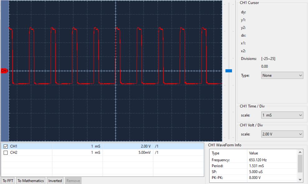 Comment faire sonner sa guitare comme un synthétiseur? Signal mesuré en sortie de la 1ère porte du circuit.