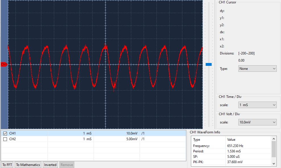 Signal de guitare mesuré à l'entrée du circuit.