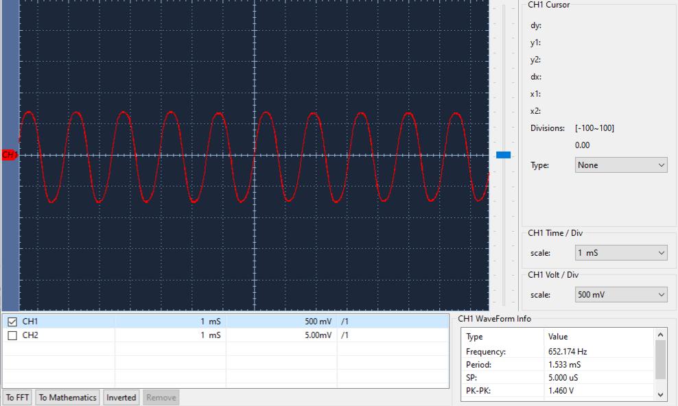 Signal audio amplifié en sortie du transistor.