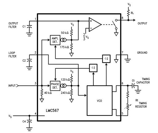 Circuit intérieur du LMC567 (d'après [4]).