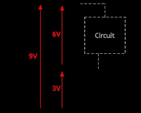 Figure représentant la partie alimentation de la pédale pour comprendre l'effet de la résistance et de la diode sur les différents potentiels de référence dans une Boss ACA.