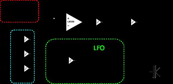 Circuit du PWM. Cliquez sur l'image pour zoomer. Les numéros correspondent au numéro de broche des composants. U1a-f correspondent aux 6 triggers de Schmitt présents dans le CD40106.