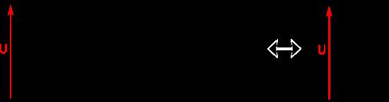 Calcul de la capacité équivalente pour 3 condensateurs placés en parallèle.