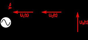 Circuit RLC utilisé pour tracer le diagramme de Fresnel
